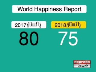 خوش و خرم ممالک میں پاکستان بھارت سے بہت آگے، اقوامِ متحدہ