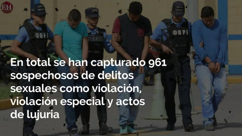 Casi mil violadores y lujuriosos han arrestado en Honduras en 2018