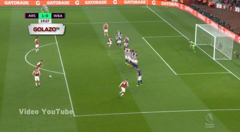 Arsenal 2 - 0 West Bromwich (Premier League)