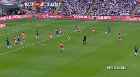 Arsenal 2-1 Chelsea (FA Cup)