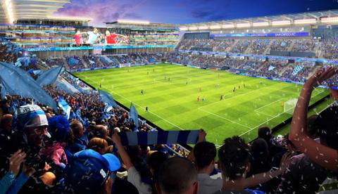 FS Investors vision for MLS/SDSU Football stadium in Mission Valley