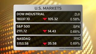 Traders work on the floor of the New York Stock Exchange (NYSE) in New York City, U.S. October 31, 2016.  REUTERS/Brendan McDermid