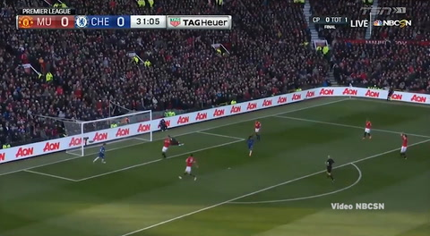 Manchester United 2-1 Chelsea (Premier League 2018)