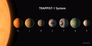 Detectan sistema estelar con siete planetas como la Tierra