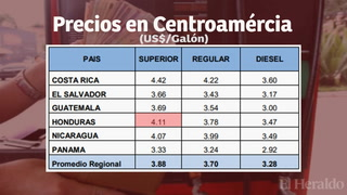 Honduras es el segundo país de CA con los combustibles más caros