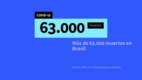 Brasil rebasa 1,5 millones de casos y Bolsonaro veta uso de mascarillas