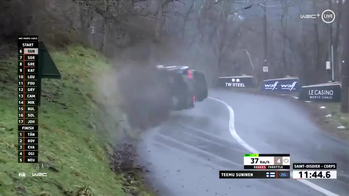 Fuerte accidente de Suninen en el Rally Montecarlo