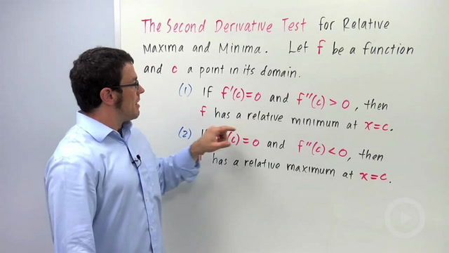 The Second Derivative Test for Relative Maximum and Minimum