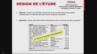 Evaluation multicentrique du traitement endovasculaire des anévrismes complexes de l