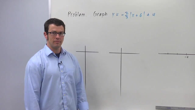 Graphing the Transformation y = f(x - h) - Problem 1