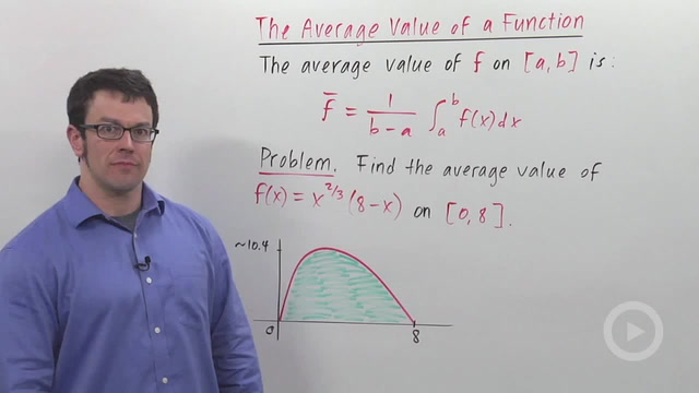 Average Value of a Function - Problem 3