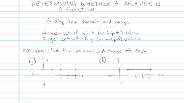Relations and Determining Whether a Relation is a Function - Problem 4