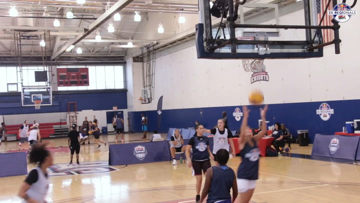 Red Bull USA Basketball 3X New York City Regional Recap