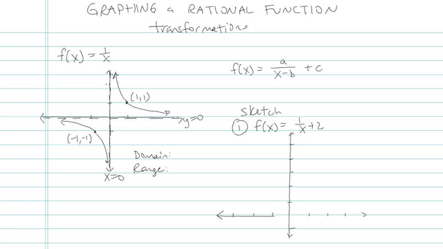 Graphing a Rational Expression - Problem 4
