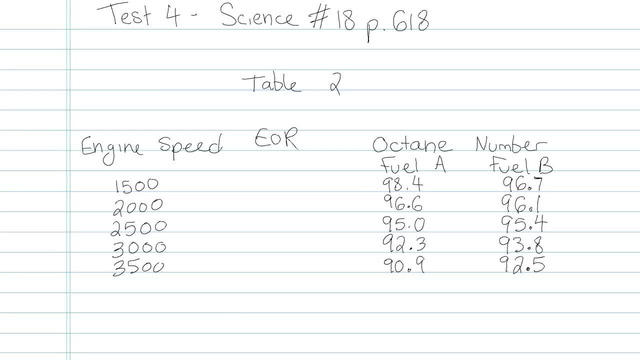 Test 4 - Science - Question 18