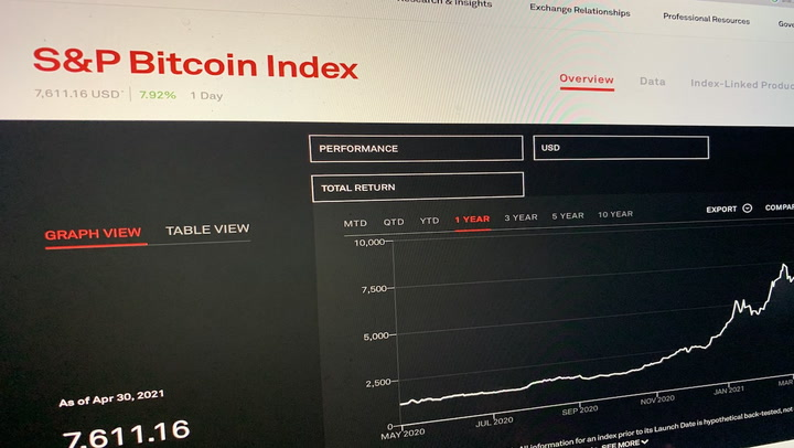S&P Goes Live With Bitcoin, Ethereum Crypto Indexes