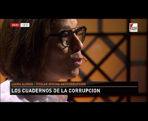 Laura Alonso señaló a Cristina como la que recibía los bolsos después de la muerte de Kirchner