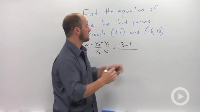 Slope-Intercept Form of a Line - Problem 3