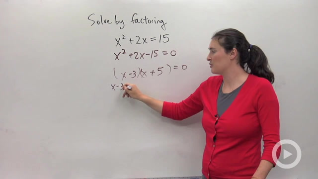 Solving Quadratic Equations by Factoring - Problem 2