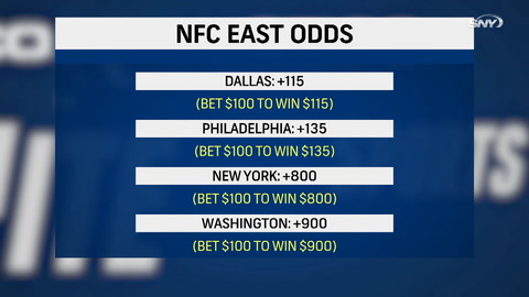 What are the Odds: The Giants' chances to win the NFC East are improving