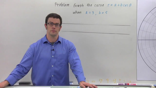 Families of Polar Curves: Circles, Cardiods, and Limacon - Problem 3