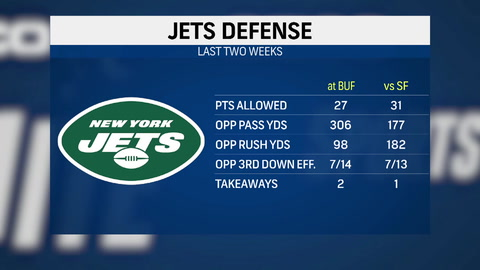 What are the odds on the over/under for points in the Jets' Week 3 matchup against the Colts?