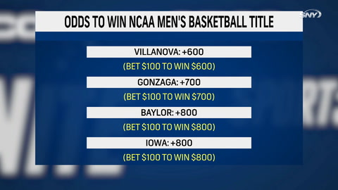 What are the odds a Big East team wins the NCAA national championship?