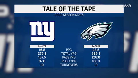 Will the Giants pull off a win against the Eagles in Week 7?