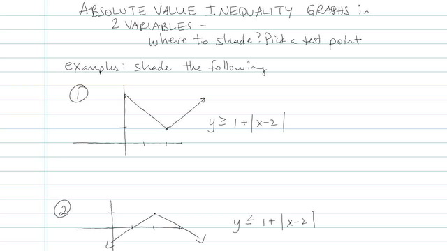Absolute Value Inequality Graphs in Two Variables - Problem 4