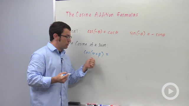 The Cosine Addition Formulas - Problem 2