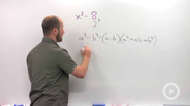 Factoring the Sum or Difference of Cubes - Problem 1