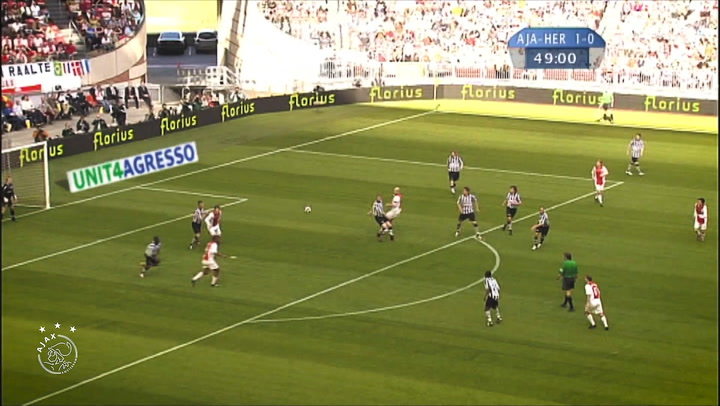 Ajax's top five goals vs Heracles
