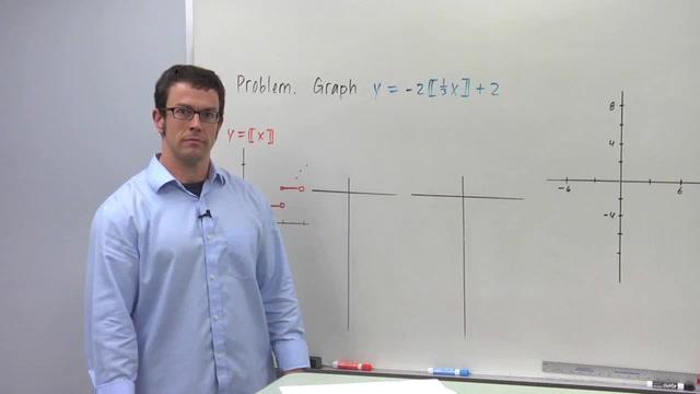 The Transformation y = f(bx) - Problem 3