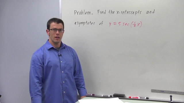 Asymptotes of Secant, Cosecant, and Cotangent - Problem 1