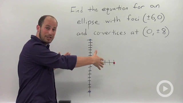 The Ellipse - Problem 3
