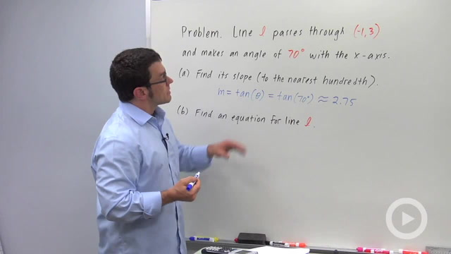 Angle Inclination of a Line - Problem 1