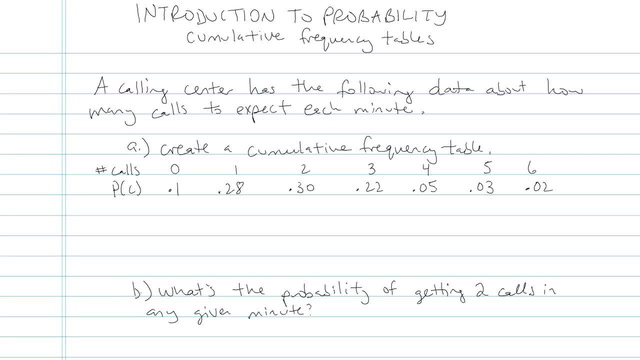 Introduction to Probability - Problem 5