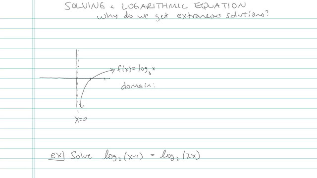 Solving a Logarithmic Equation - Problem 4