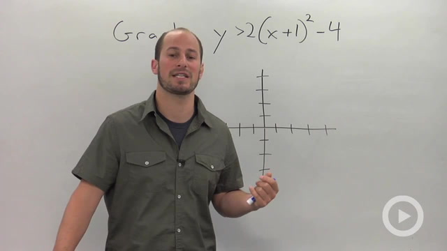Graphing a Quadratic Inequality - Problem 1