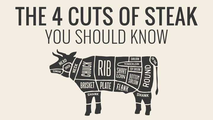 Shopping for steak here are the 4 cuts you should know kitchn pooptronica Gallery