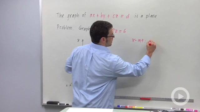 Introduction to Planes - Problem 2