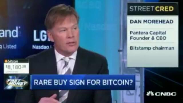 bitcoin nightline)
