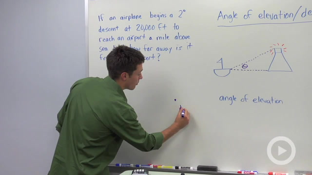 Angle of Elevation and Depression - Problem 1