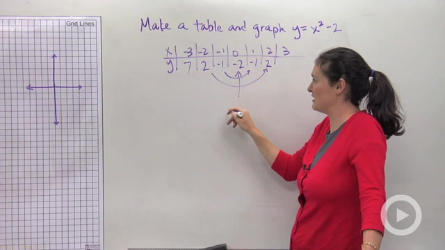 Exploring Quadratic Graphs - Problem 2