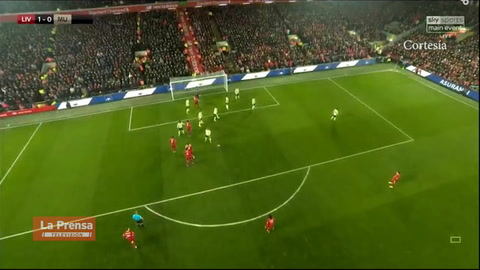 Liverpool 2-0 Manchester United (Premier League)