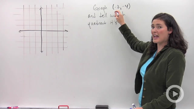 Plotting Points and Naming Quadrants - Problem 2