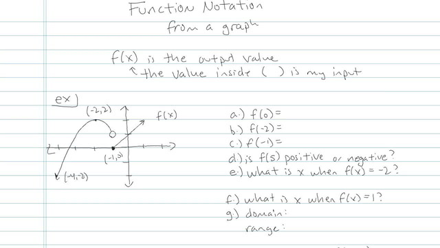 Function Notation - Problem 3