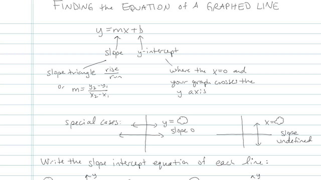 Finding the Equation of a Graphed Line - Problem 4