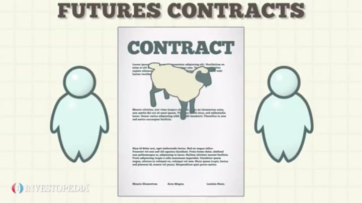 How to Trade Futures Contracts