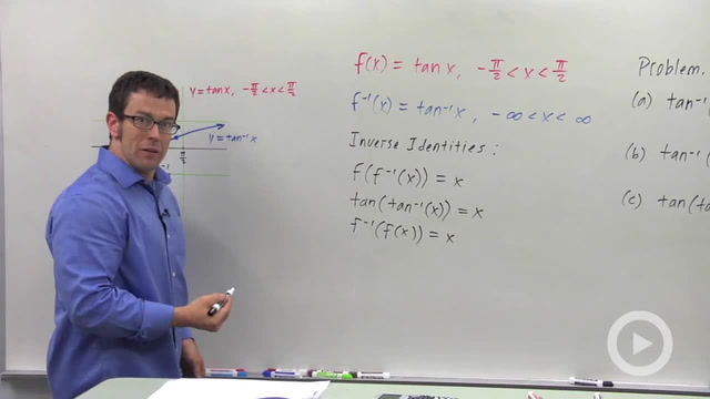 The Inverse Tangent Function - Problem 2
